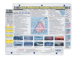 Weather-Forecasting-Quick-Reference