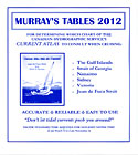 Murray's Tables