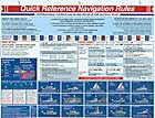 Quick Reference Card: Navigation Rules