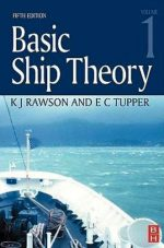 Basic-Ship-Theory-1
