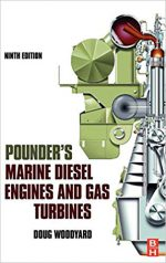 Pounders-Marine-Diesel-Engines