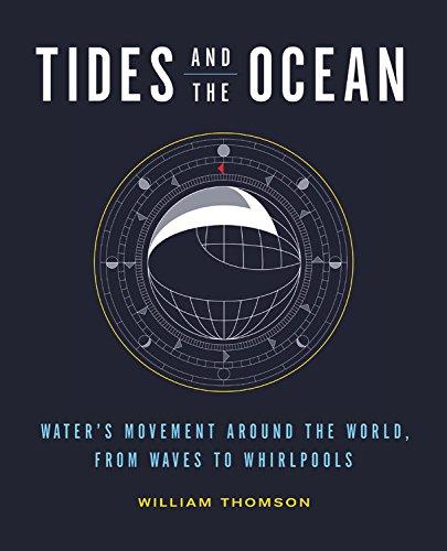 Tides-Ocean